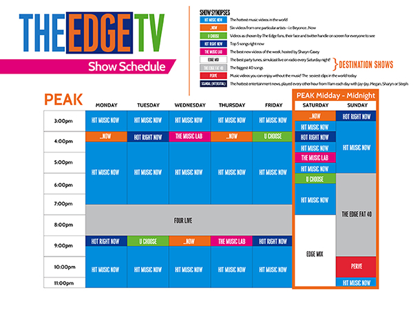 EDGE Schedule Peak